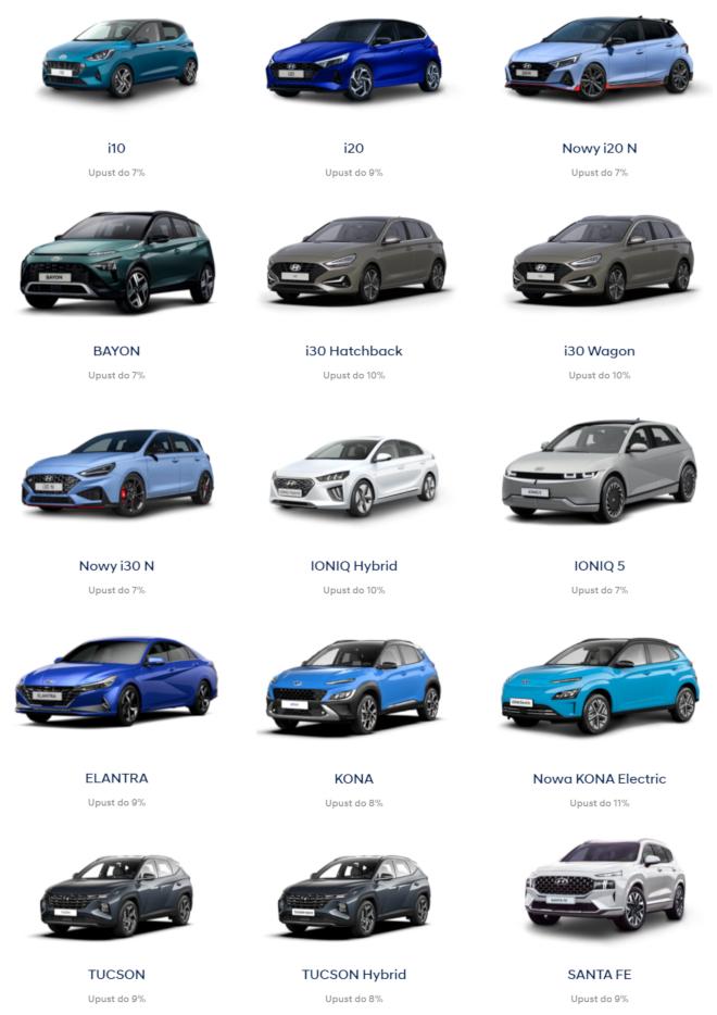 wybrane modele samochodów hyundai dla duchownych